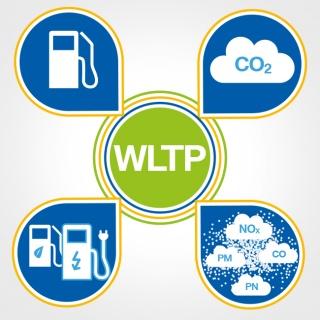 Ciclo de homologación WLTP: todo lo que debes saber