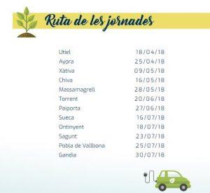 municipis-sostenibles-dates