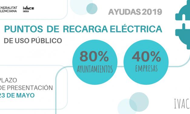 Ayudas IVACE para las Infraestructuras de Recarga en Comunitad Valenciana