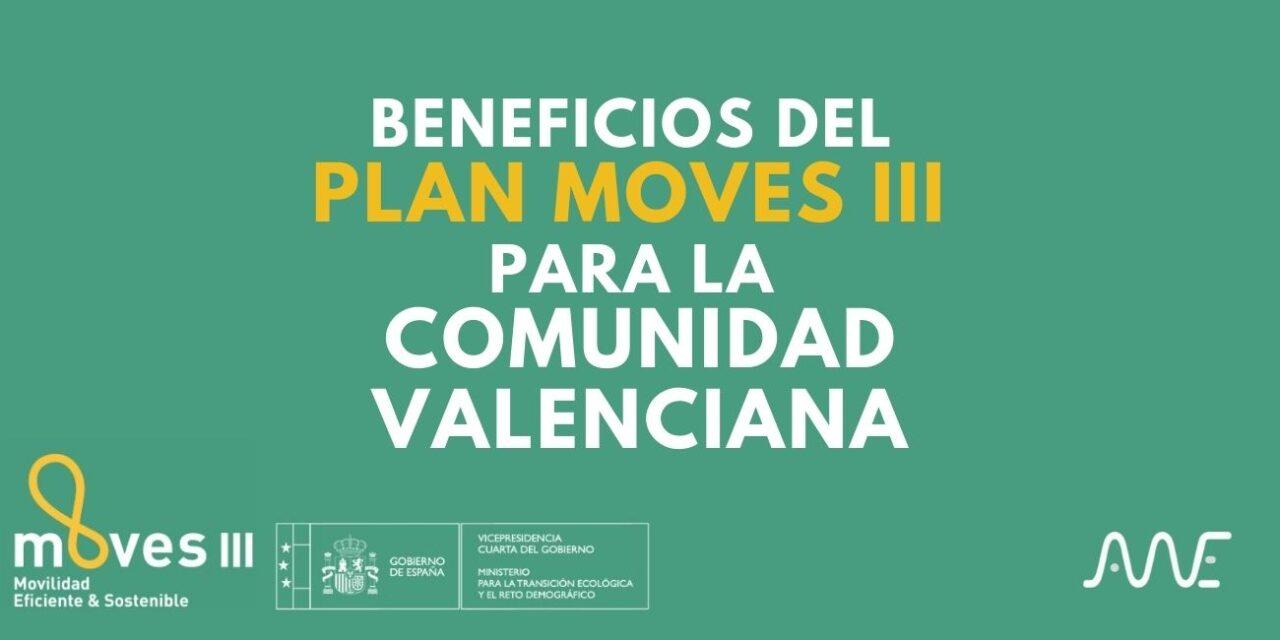 Beneficios del Plan Moves III para la Comunidad Valenciana